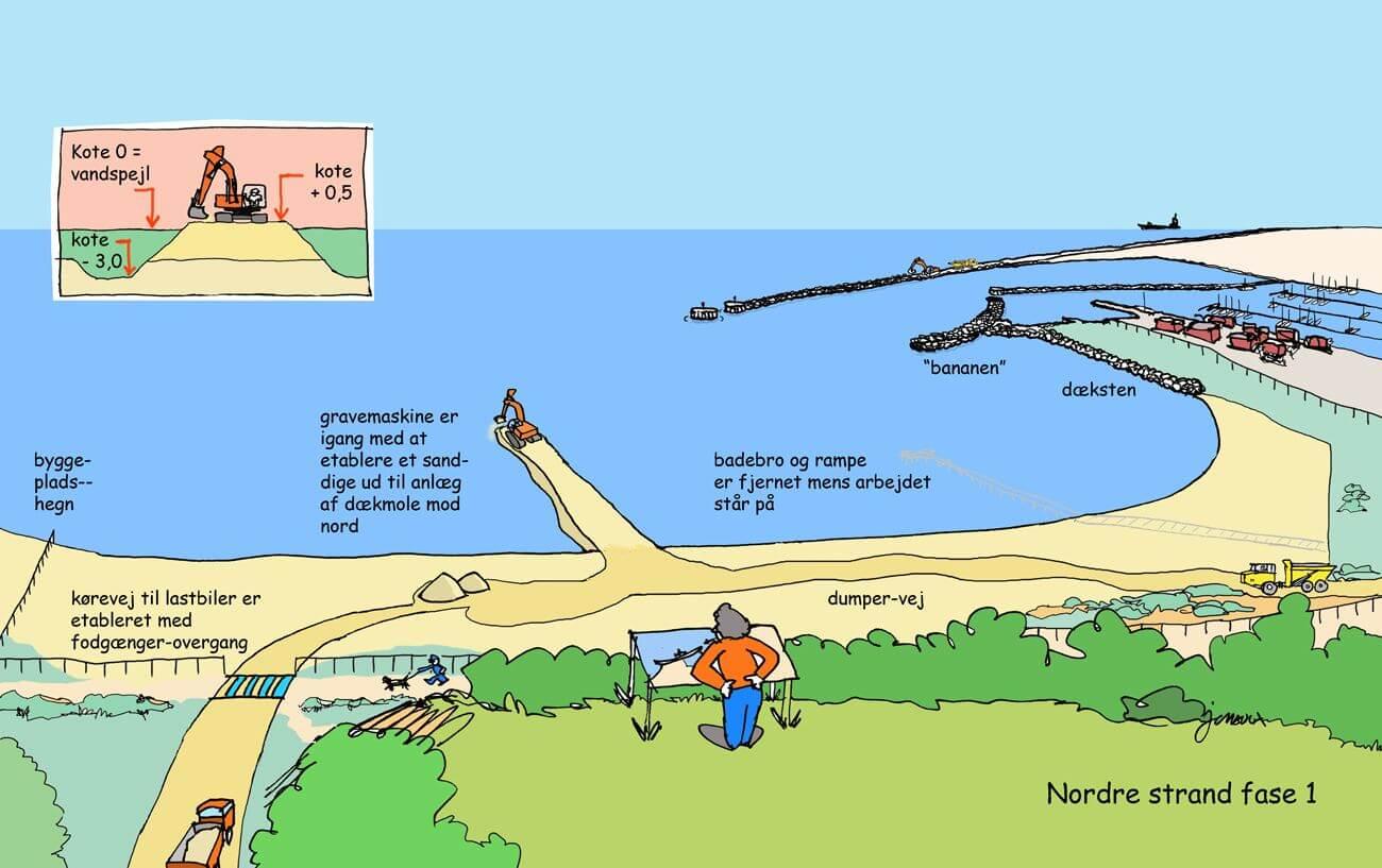 Nordstrand - fase 1