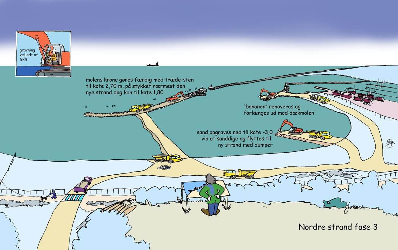Nordstrand - fase 3