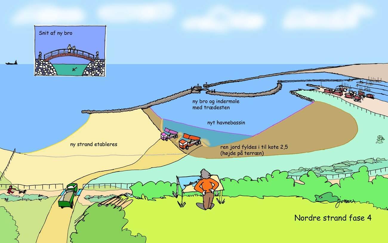 Nordstrand - fase 4